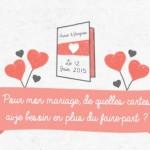 De quelles cartes ai-je besoin en plus de mon faire-part de mariage ? [Infographie]