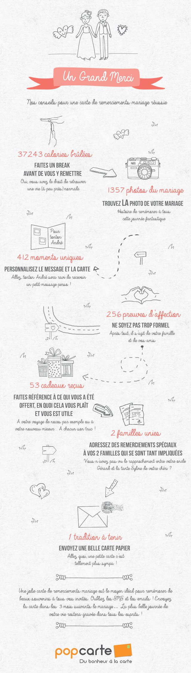 Remerciements mariage [Infographie]