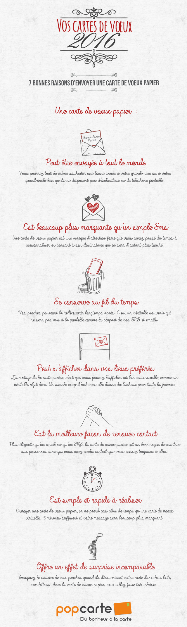 Infographie-voeux-b2c